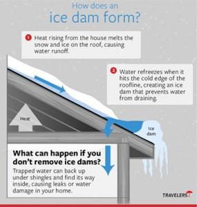 MA Home Insurance Ice Dams